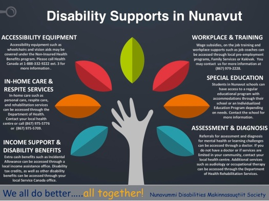 Disability Supports Nunavut